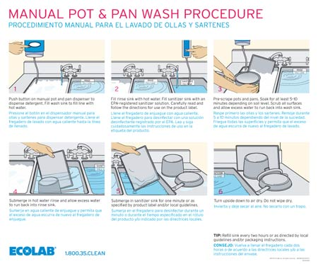 Sodexo Cleaning Procedure Manual Ecolab Signage Posters